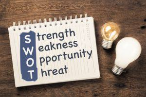 SWOT Analysis - The Marketing Strategy Co